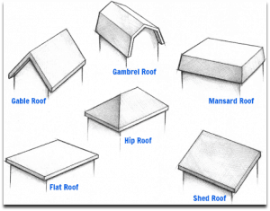image of different roofs